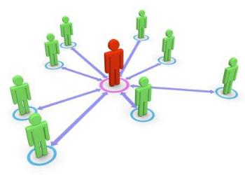 Assurances RC personnelle du dirigeant ou mandataire social