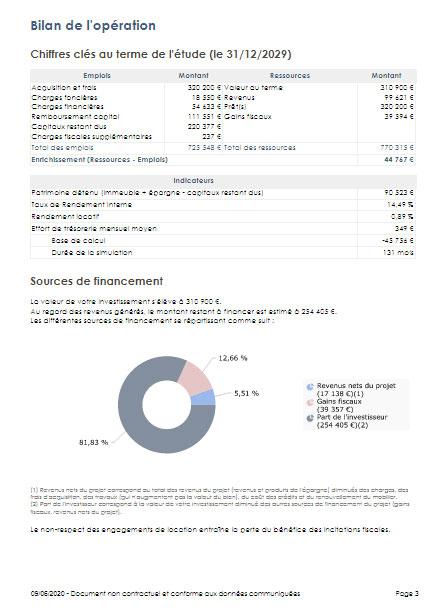 Outil d'étude : investissement dans l'immobilier